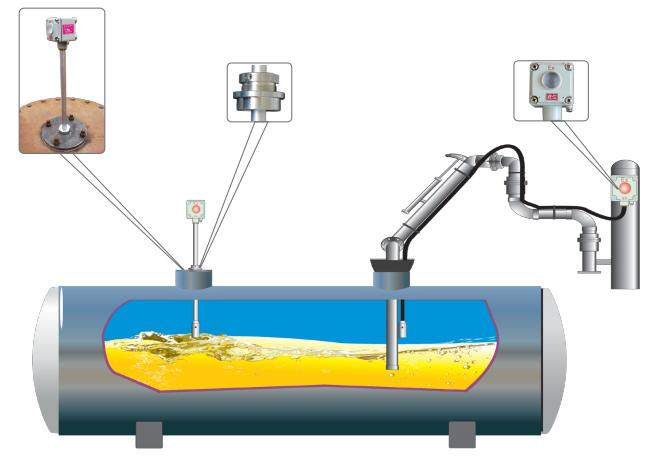 酒精储罐专用高液位防溢流报警器